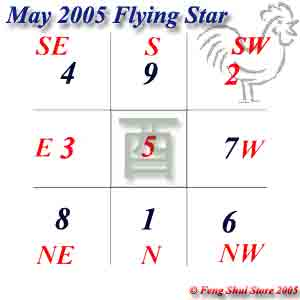 feng shui rpg pdf download
