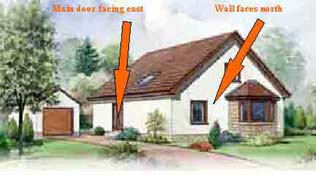 Feng Shui Facing And Sitting Direction