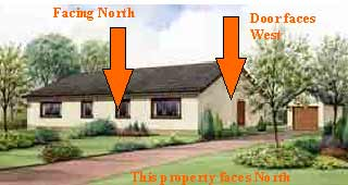 East Facing Door Means.Feng Shui Facing And Sitting Direction